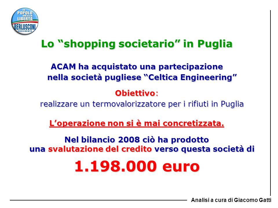 Lo shopping societario in Puglia ACAM ha acquistato una partecipazione nella società pugliese Celtica Engineering Obiettivo: realizzare un termovalori