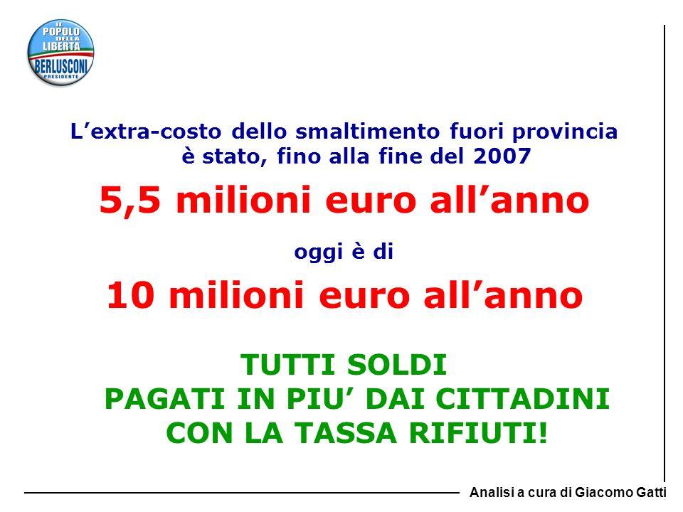Lextra-costo dello smaltimento fuori provincia è stato, fino alla fine del 2007 5,5 milioni euro allanno oggi è di 10 milioni euro allanno TUTTI SOLDI