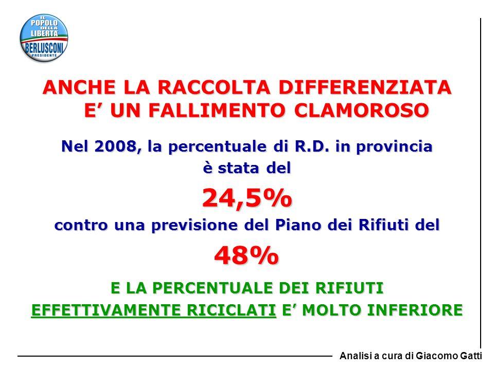 ANCHE LA RACCOLTA DIFFERENZIATA E UN FALLIMENTO CLAMOROSO Nel 2008, la percentuale di R.D. in provincia è stata del 24,5% contro una previsione del Pi