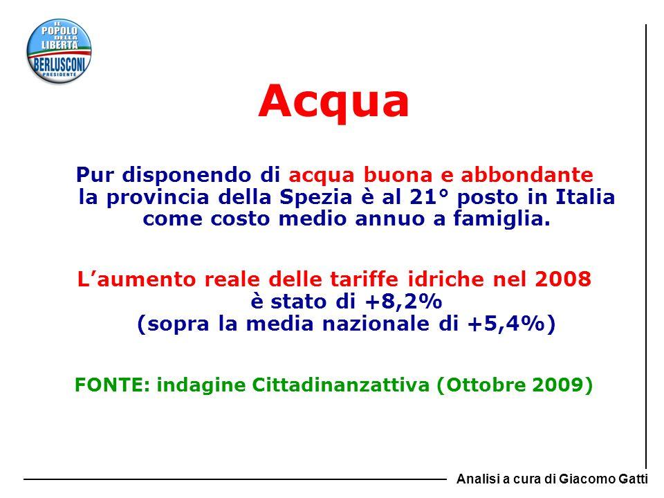 Acqua Pur disponendo di acqua buona e abbondante la provincia della Spezia è al 21° posto in Italia come costo medio annuo a famiglia. Laumento reale