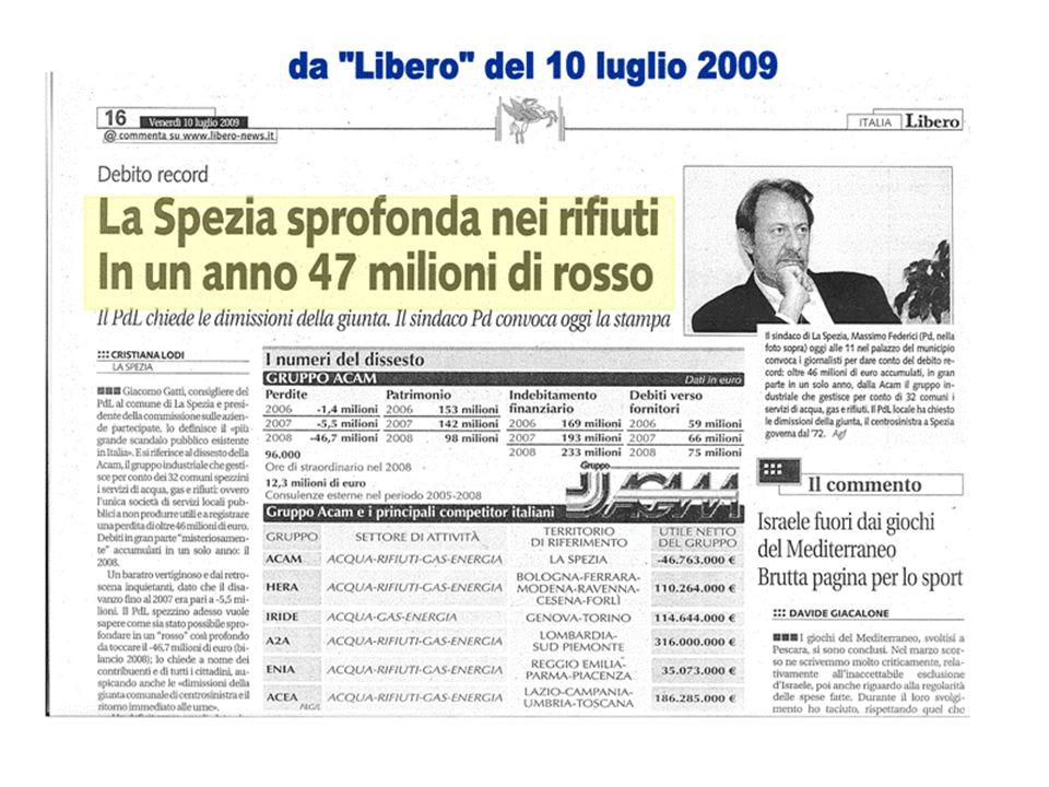 Anno 2008 Margine operativo lordo HERA (Bologna): 14,2% dei ricavi A2A (Milano-Brescia): 17,5% dei ricavi IRIDE (Genova-Torino): 14,7% dei ricavi ACEA (Roma): 19,8% dei ricavi ENIA (PR, RE, PC): 12,7% dei ricavi ACAM (La Spezia): 7,1% dei ricavi (Fonte: Bilanci consolidati di Gruppo - esercizio 2008) Analisi a cura di Giacomo Gatti