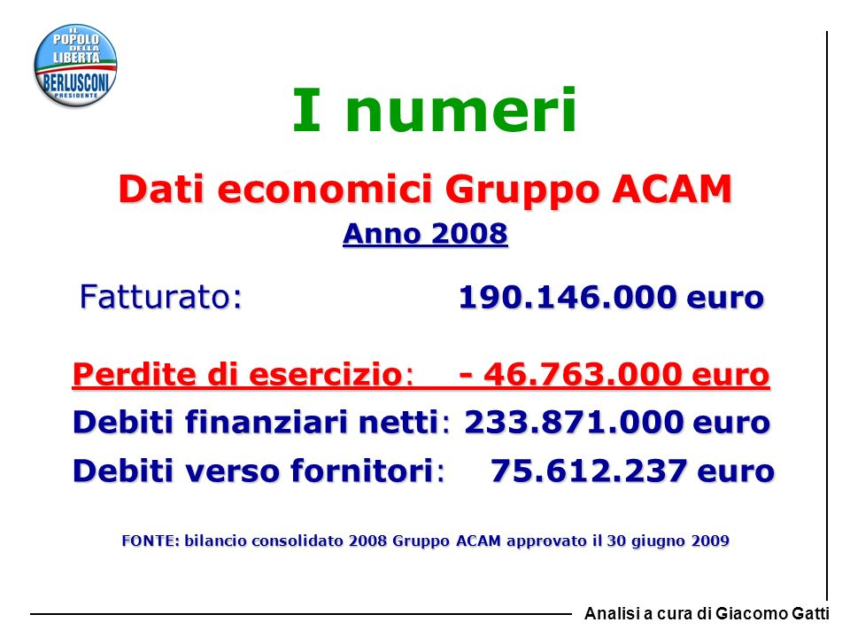 Anno 2008 Rapporto fra debiti e ricavi lordi HERA (Bologna): 2,9 A2A (Milano-Brescia): 3,2 IRIDE (Genova-Torino): 3,5 ACEA (Roma): 2,6 ENIA (PR, RE, PC): 3,1 ACAM (La Spezia): 17,1 (Fonte: Bilanci consolidati di Gruppo anno 2008) Analisi a cura di Giacomo Gatti