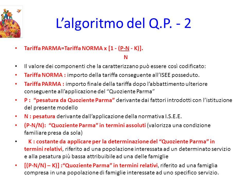Lalgoritmo del Q.P. - 2 Tariffa PARMA=Tariffa NORMA x [1 - (P-N - K)]. N Il valore dei componenti che la caratterizzano può essere così codificato: Ta