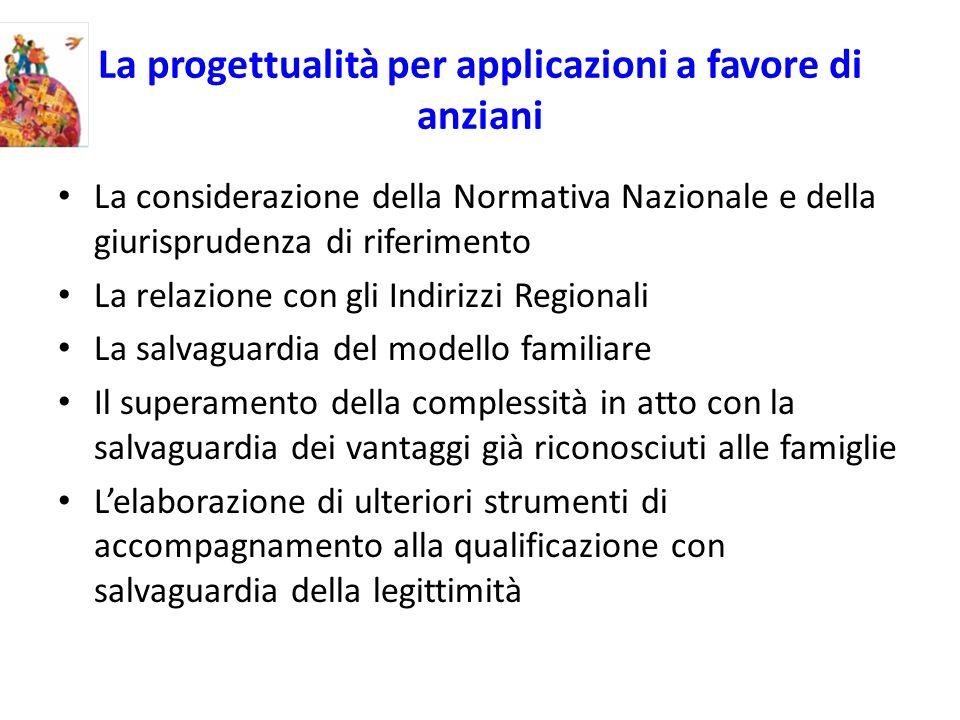 La progettualità per applicazioni a favore di anziani La considerazione della Normativa Nazionale e della giurisprudenza di riferimento La relazione c