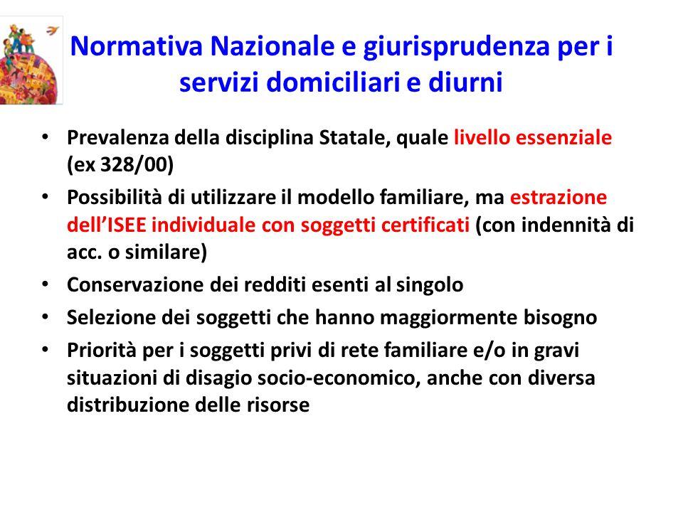 Normativa Nazionale e giurisprudenza per i servizi domiciliari e diurni Prevalenza della disciplina Statale, quale livello essenziale (ex 328/00) Poss