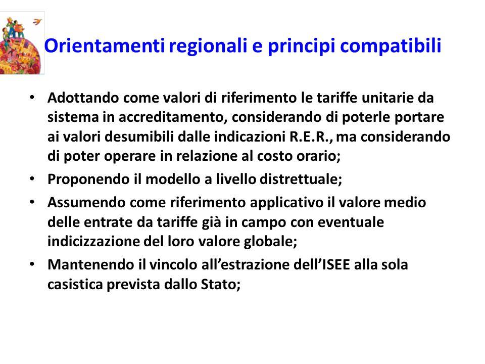 Orientamenti regionali e principi compatibili Adottando come valori di riferimento le tariffe unitarie da sistema in accreditamento, considerando di p