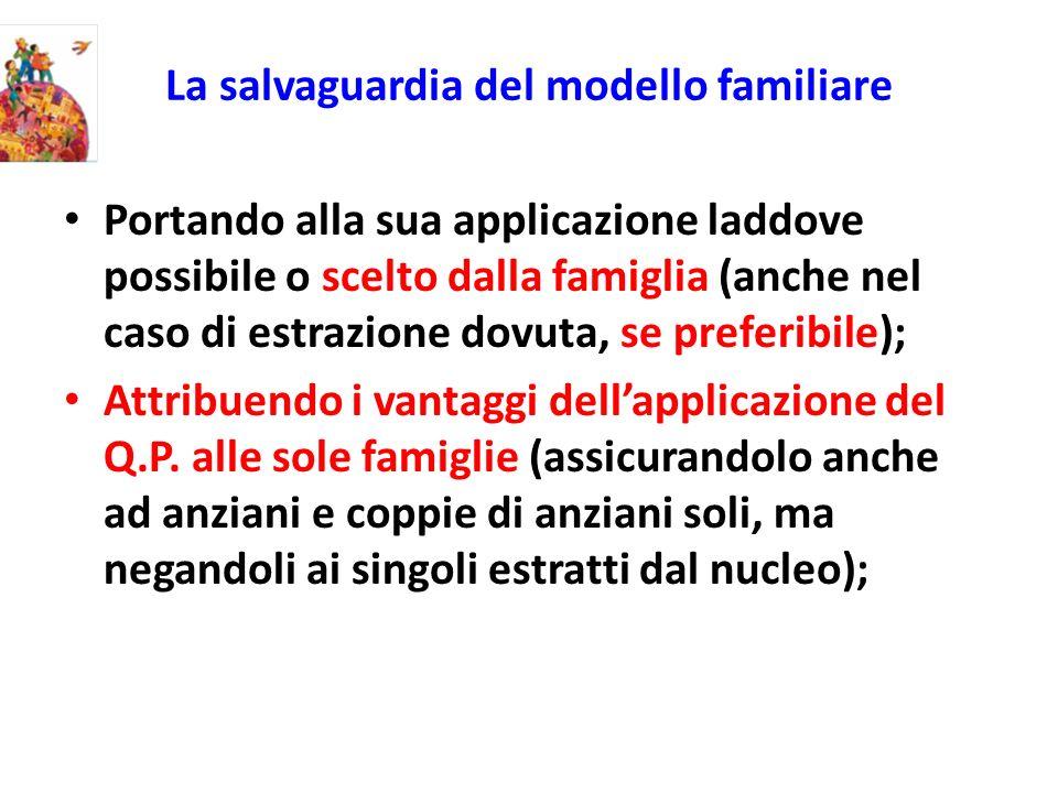 La salvaguardia del modello familiare Portando alla sua applicazione laddove possibile o scelto dalla famiglia (anche nel caso di estrazione dovuta, se preferibile); Attribuendo i vantaggi dellapplicazione del Q.P.