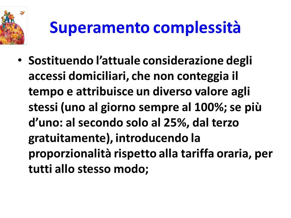 Superamento complessità Sostituendo lattuale considerazione degli accessi domiciliari, che non conteggia il tempo e attribuisce un diverso valore agli