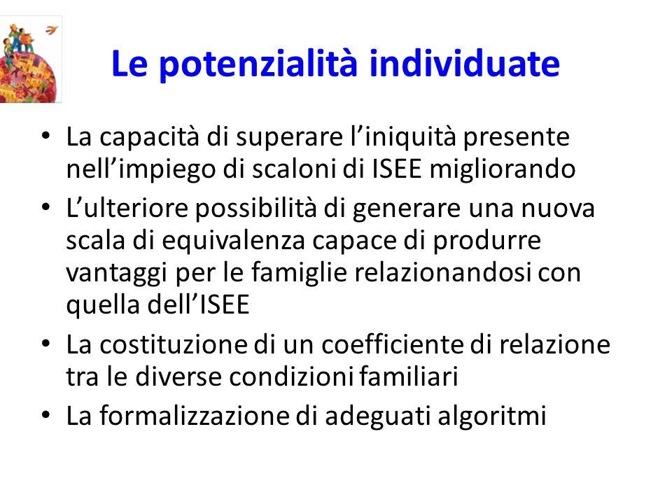 Le potenzialità individuate La capacità di superare liniquità presente nellimpiego di scaloni di ISEE migliorando Lulteriore possibilità di generare u