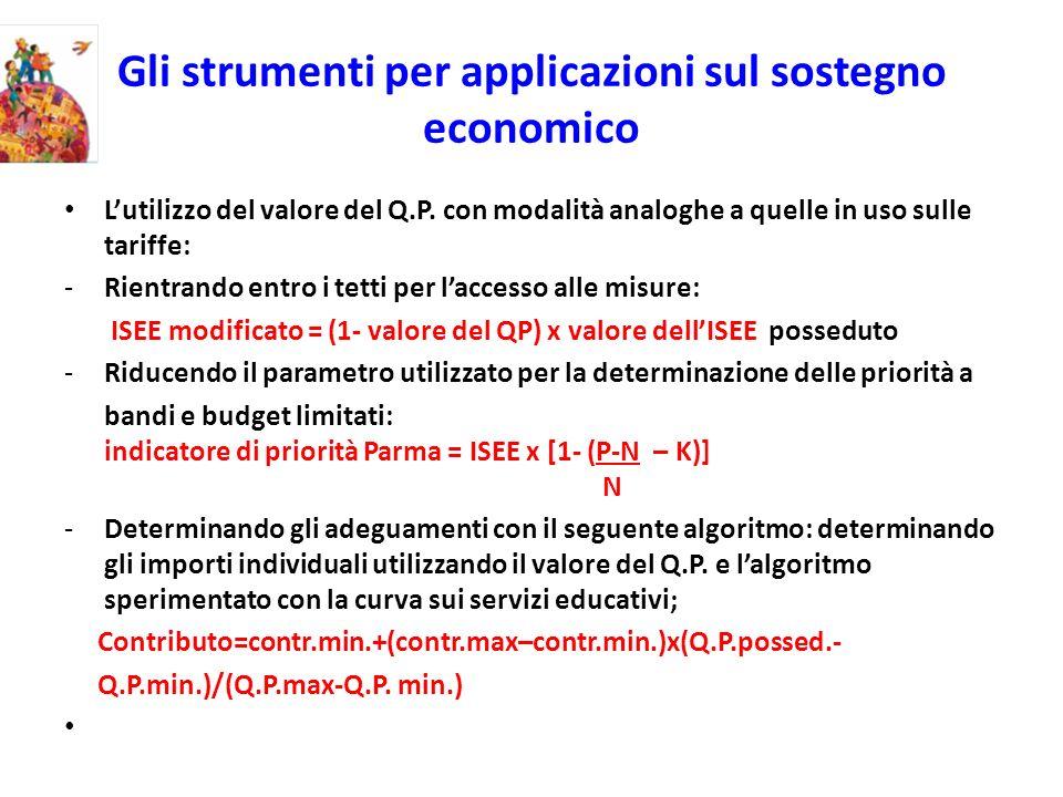 Gli strumenti per applicazioni sul sostegno economico Lutilizzo del valore del Q.P. con modalità analoghe a quelle in uso sulle tariffe: -Rientrando e