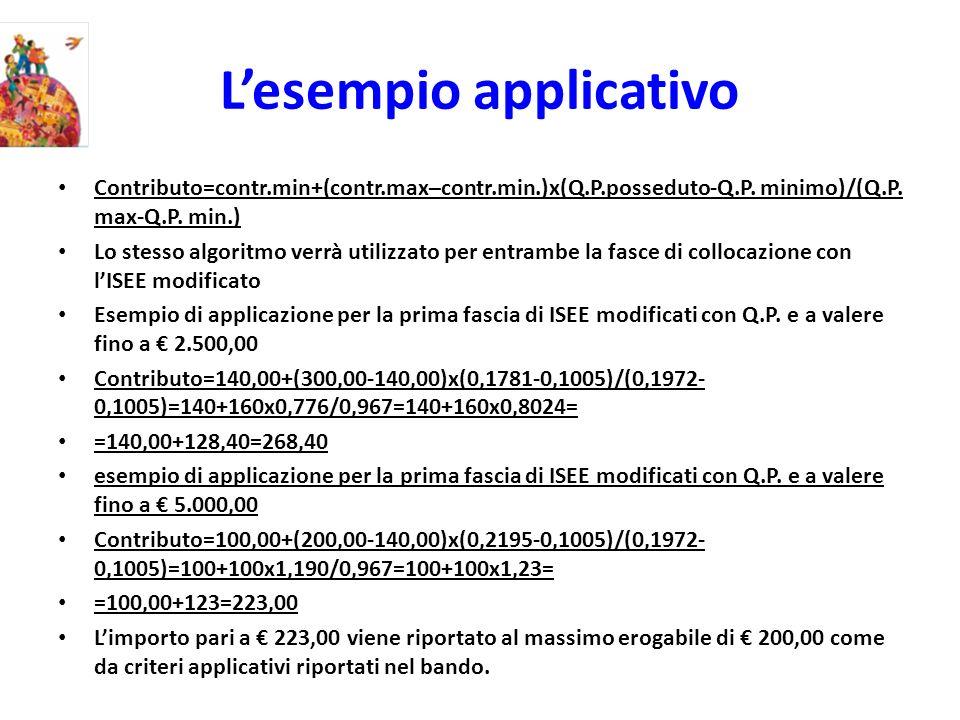 Lesempio applicativo Contributo=contr.min+(contr.max–contr.min.)x(Q.P.posseduto-Q.P.