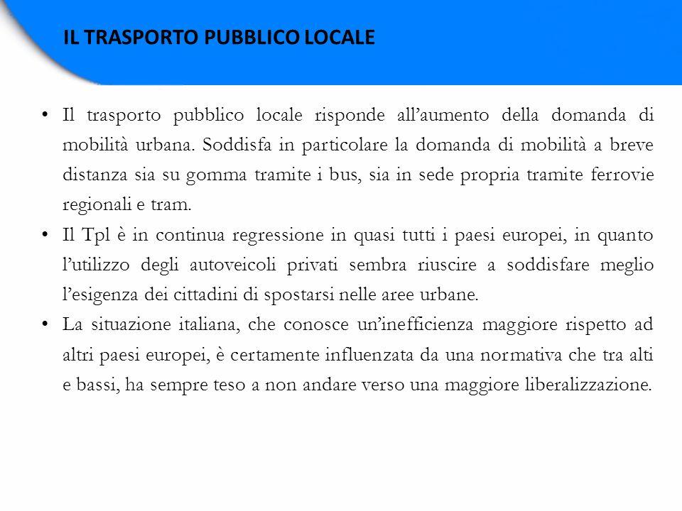 IL TRASPORTO PUBBLICO LOCALE Il trasporto pubblico locale risponde allaumento della domanda di mobilità urbana. Soddisfa in particolare la domanda di