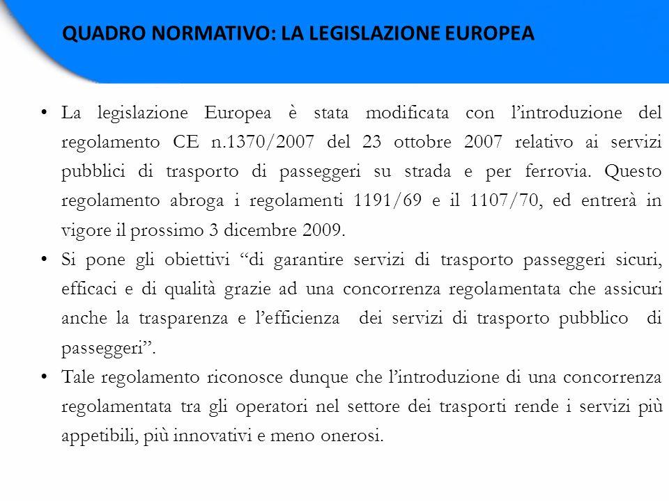 QUADRO NORMATIVO: LA LEGISLAZIONE EUROPEA La legislazione Europea è stata modificata con lintroduzione del regolamento CE n.1370/2007 del 23 ottobre 2