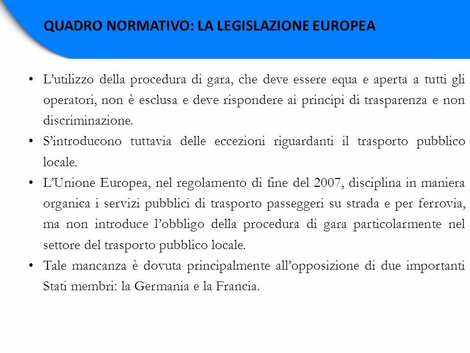 QUADRO NORMATIVO: LA LEGISLAZIONE EUROPEA Lutilizzo della procedura di gara, che deve essere equa e aperta a tutti gli operatori, non è esclusa e deve