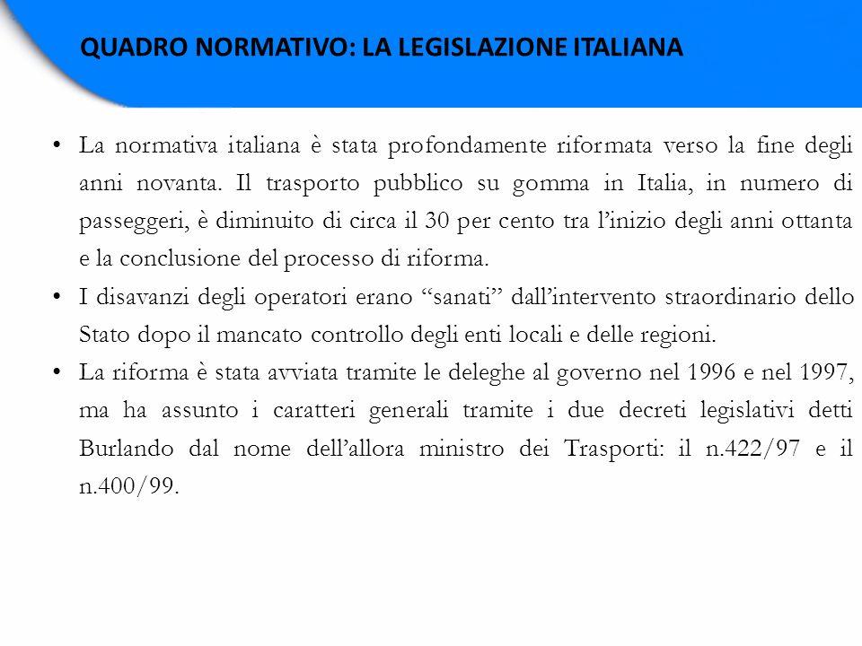 QUADRO NORMATIVO: LA LEGISLAZIONE ITALIANA La normativa italiana è stata profondamente riformata verso la fine degli anni novanta. Il trasporto pubbli
