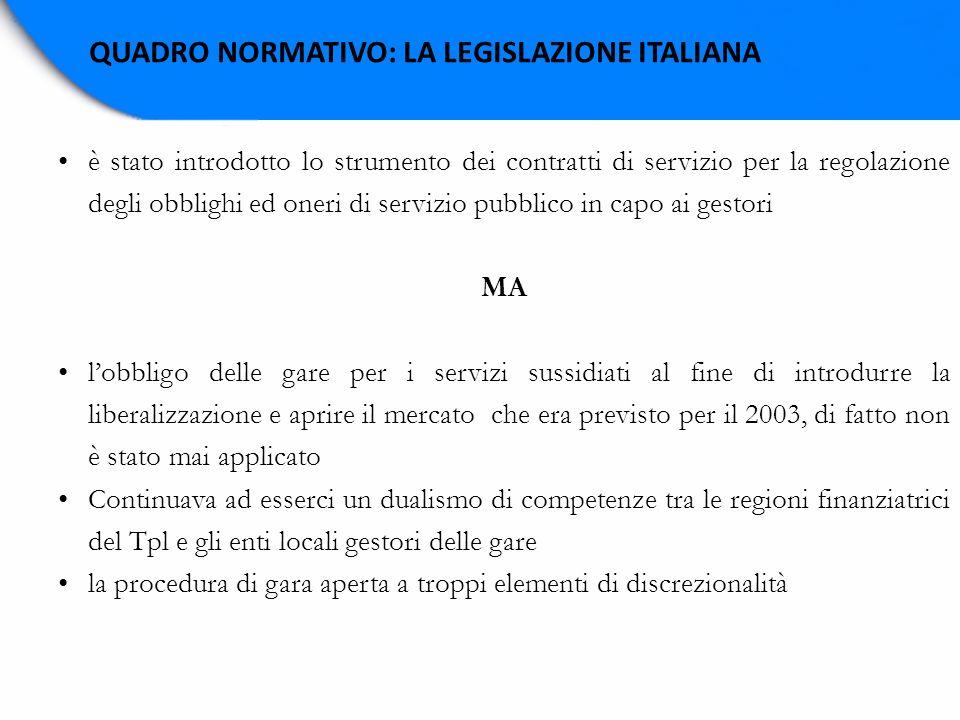 QUADRO NORMATIVO: LA LEGISLAZIONE ITALIANA è stato introdotto lo strumento dei contratti di servizio per la regolazione degli obblighi ed oneri di ser