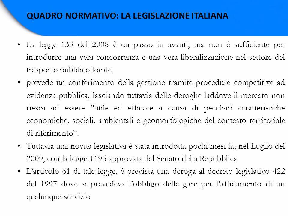 QUADRO NORMATIVO: LA LEGISLAZIONE ITALIANA La legge 133 del 2008 è un passo in avanti, ma non è sufficiente per introdurre una vera concorrenza e una