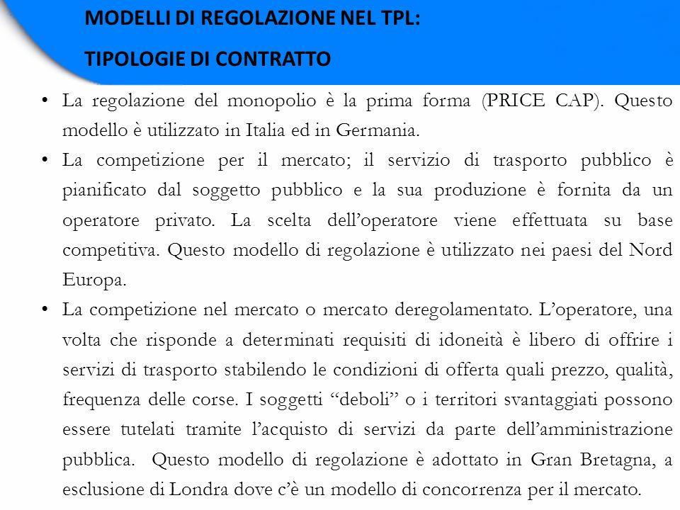 MODELLI DI REGOLAZIONE NEL TPL: TIPOLOGIE DI CONTRATTO La regolazione del monopolio è la prima forma (PRICE CAP). Questo modello è utilizzato in Itali