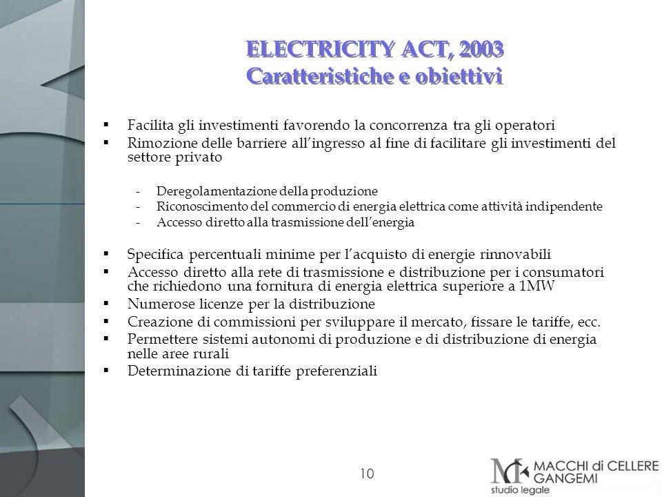 10 ELECTRICITY ACT, 2003 Caratteristiche e obiettivi Facilita gli investimenti favorendo la concorrenza tra gli operatori Rimozione delle barriere all