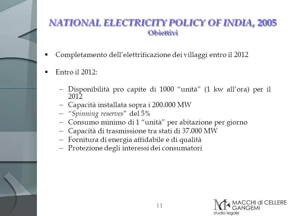 11 NATIONAL ELECTRICITY POLICY OF INDIA, 2005 Obiettivi Completamento dellelettrificazione dei villaggi entro il 2012 Entro il 2012: Disponibilità pro