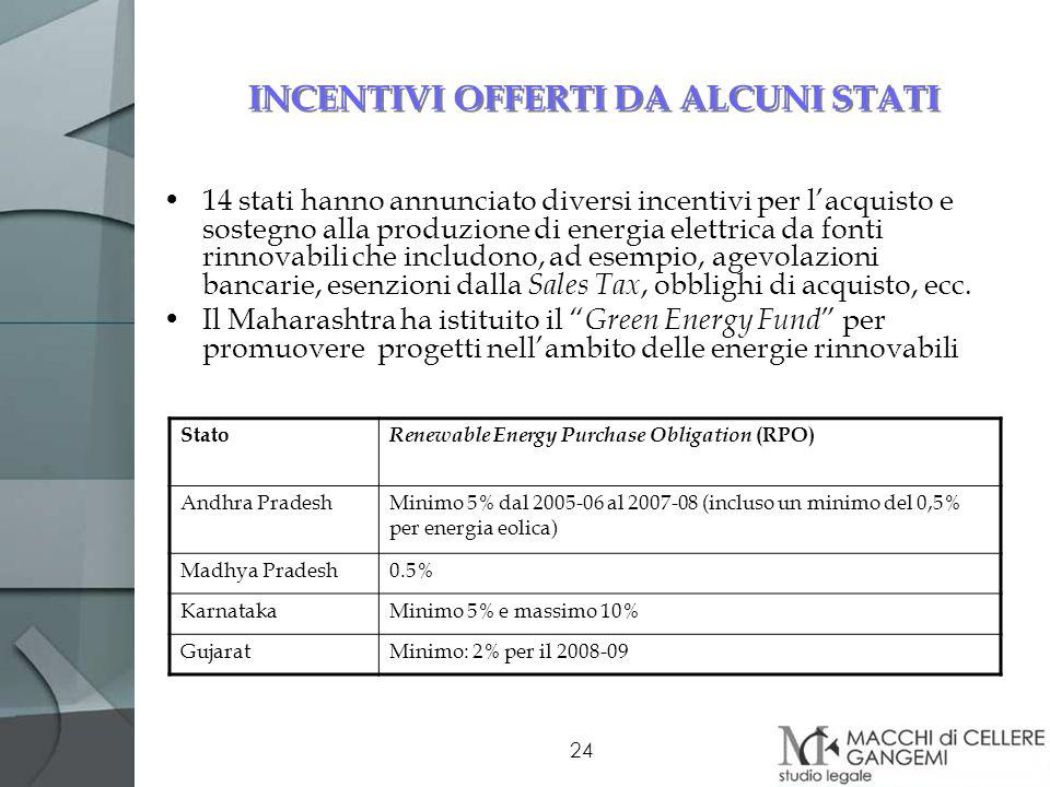 24 INCENTIVI OFFERTI DA ALCUNI STATI 14 stati hanno annunciato diversi incentivi per lacquisto e sostegno alla produzione di energia elettrica da font