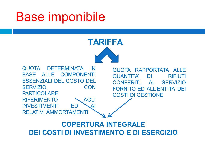 Base imponibile TARIFFA QUOTA DETERMINATA IN BASE ALLE COMPONENTI ESSENZIALI DEL COSTO DEL SERVIZIO, CON PARTICOLARE RIFERIMENTO AGLI INVESTIMENTI ED