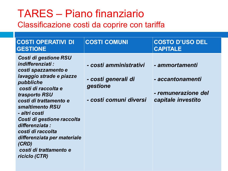 TARES – Piano finanziario Classificazione costi da coprire con tariffa COSTI OPERATIVI DI GESTIONE COSTI COMUNICOSTO DUSO DEL CAPITALE Costi di gestio