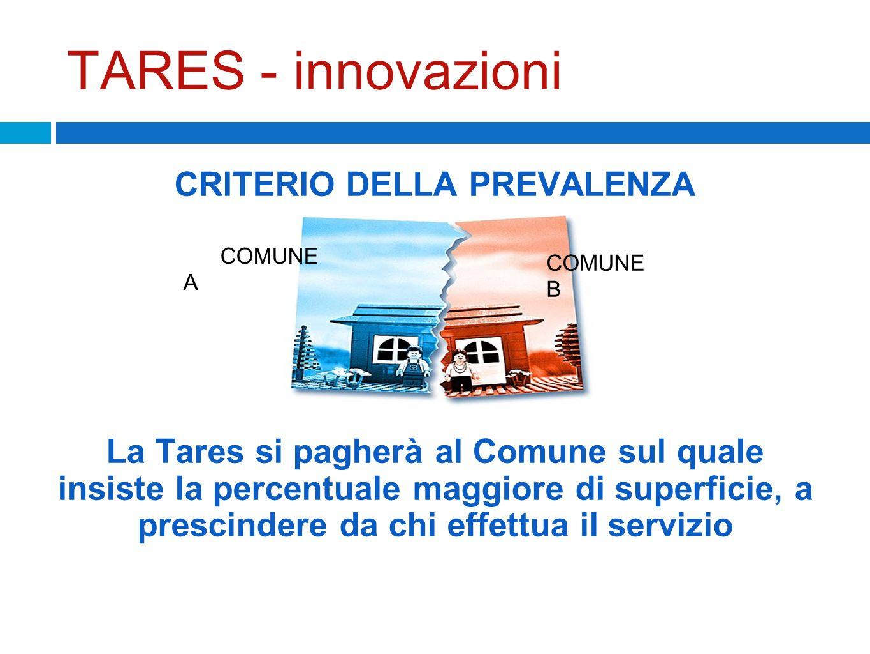 TARES - innovazioni CRITERIO DELLA PREVALENZA La Tares si pagherà al Comune sul quale insiste la percentuale maggiore di superficie, a prescindere da