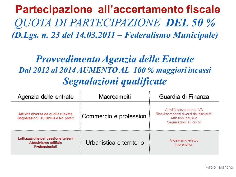 QUOTA DI PARTECIPAZIONE DEL 50 % (D.Lgs. n. 23 del 14.03.2011 – Federalismo Municipale) Provvedimento Agenzia delle Entrate Dal 2012 al 2014 AUMENTO A