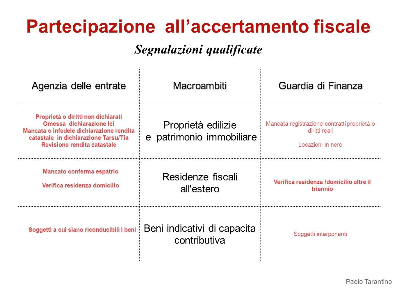Segnalazioni qualificate Partecipazione allaccertamento fiscale Paolo Tarantino Agenzia delle entrate Macroambiti Guardia di Finanza Proprietà o dirit