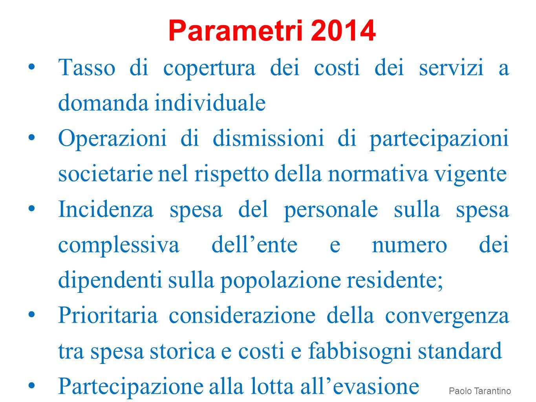 Tasso di copertura dei costi dei servizi a domanda individuale Operazioni di dismissioni di partecipazioni societarie nel rispetto della normativa vig