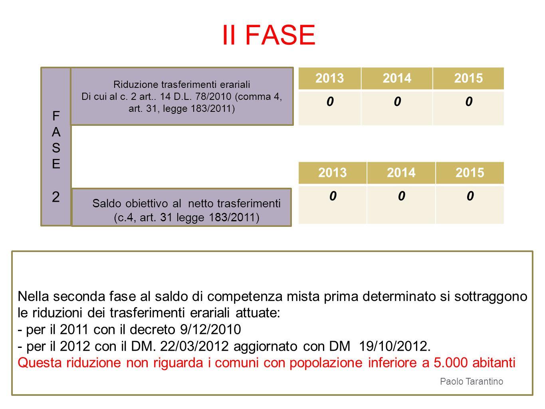 II FASE FASE 2FASE 2 Riduzione trasferimenti erariali Di cui al c. 2 art.. 14 D.L. 78/2010 (comma 4, art. 31, legge 183/2011) Saldo obiettivo al netto