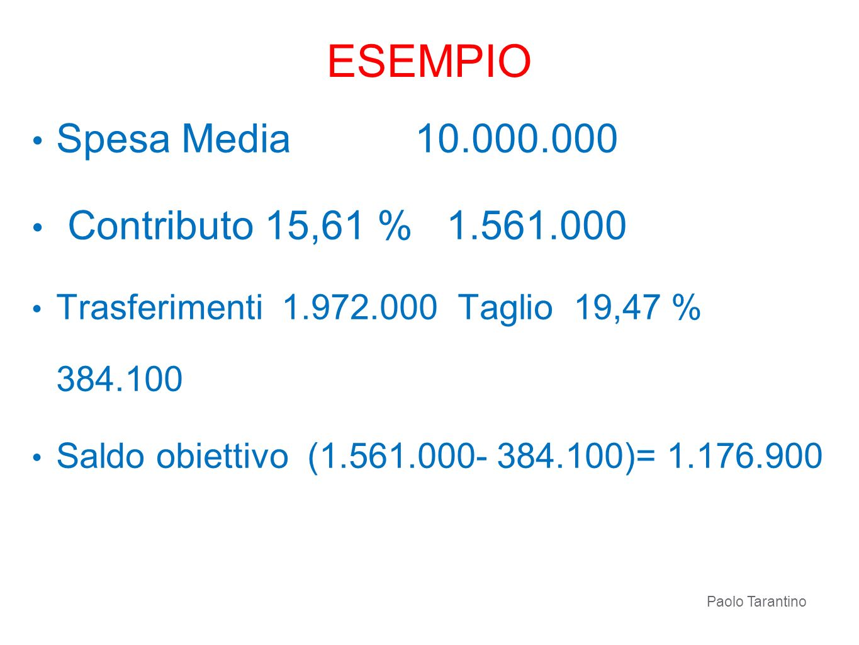 Spesa Media 10.000.000 Contributo 15,61 % 1.561.000 Trasferimenti 1.972.000 Taglio 19,47 % 384.100 Saldo obiettivo (1.561.000- 384.100)= 1.176.900 ESE