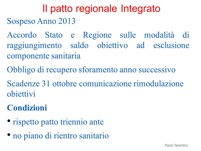 Sospeso Anno 2013 Accordo Stato e Regione sulle modalità di raggiungimento saldo obiettivo ad esclusione componente sanitaria Obbligo di recupero sfor