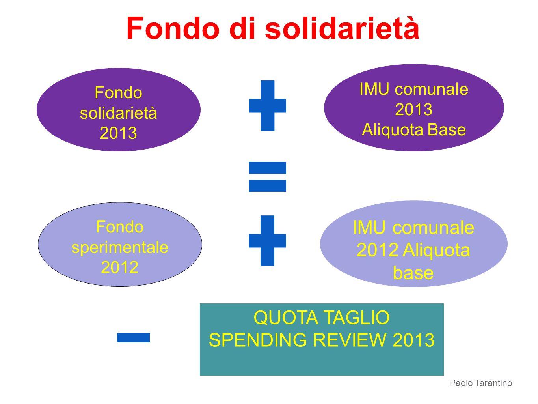 Fondo solidarietà 2013 IMU comunale 2013 Aliquota Base Fondo sperimentale 2012 IMU comunale 2012 Aliquota base QUOTA TAGLIO SPENDING REVIEW 2013 Paolo