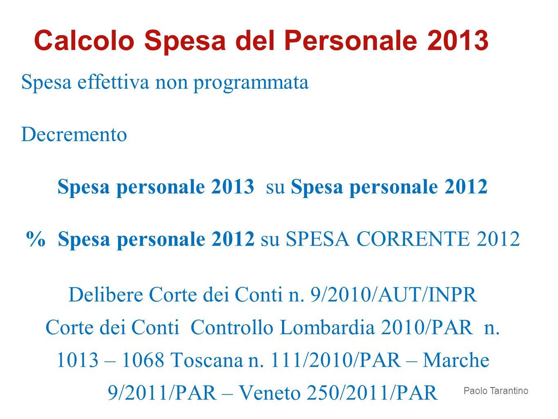 Spesa effettiva non programmata Decremento Spesa personale 2013 su Spesa personale 2012 % Spesa personale 2012 su SPESA CORRENTE 2012 Delibere Corte d