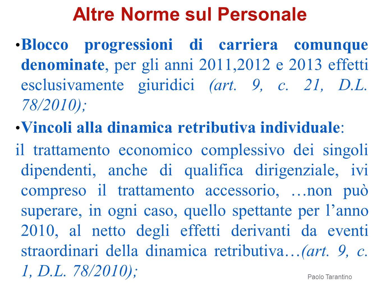 Blocco progressioni di carriera comunque denominate, per gli anni 2011,2012 e 2013 effetti esclusivamente giuridici (art. 9, c. 21, D.L. 78/2010); Vin