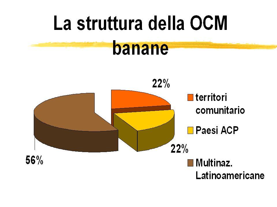 Esportazioni di banane. Cifre in migliaia di tonnellate. Fonte: The New Internationalist