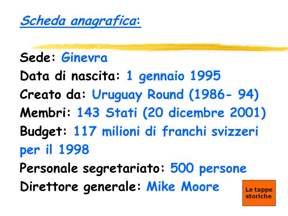 Scheda anagrafica: Sede: Ginevra Data di nascita: 1 gennaio 1995 Creato da: Uruguay Round (1986- 94) Membri: 143 Stati (20 dicembre 2001) Budget: 117 milioni di franchi svizzeri per il 1998 Personale segretariato: 500 persone Direttore generale: Mike Moore Le tappe storiche