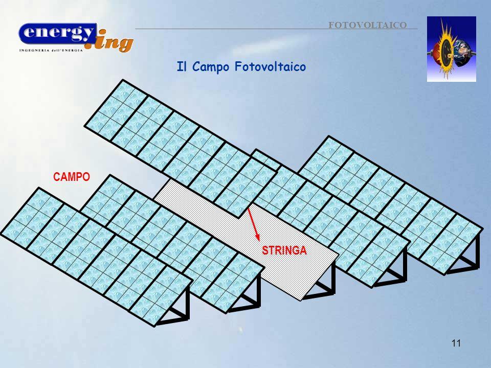 11 FOTOVOLTAICO STRINGA CAMPO Il Campo Fotovoltaico