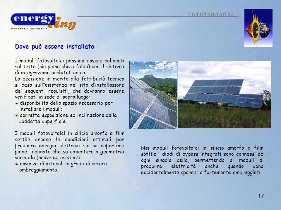 17 FOTOVOLTAICO Dove può essere installato I moduli fotovoltaici possono essere collocati sul tetto (sia piano che a falda) con il sistema di integraz