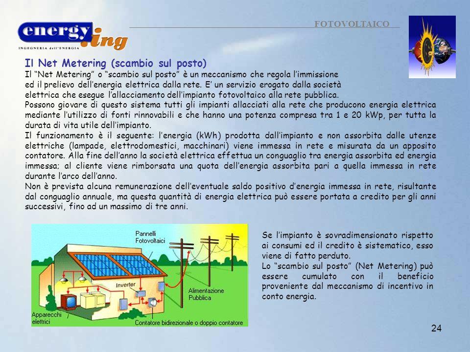 24 FOTOVOLTAICO Il Net Metering (scambio sul posto) Il Net Metering o scambio sul posto è un meccanismo che regola limmissione ed il prelievo dellener