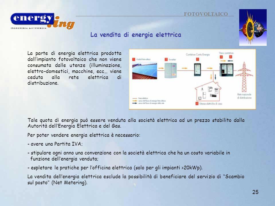 25 FOTOVOLTAICO Tale quota di energia può essere venduta alla società elettrica ad un prezzo stabilito dalla Autorità dellEnergia Elettrica e del Gas.