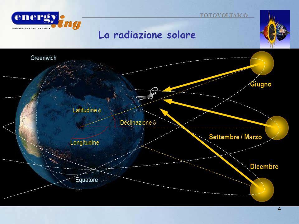 4 FOTOVOLTAICO Dicembre Giugno Settembre / Marzo Greenwich Equatore Latitudine Longitudine Declinazione La radiazione solare