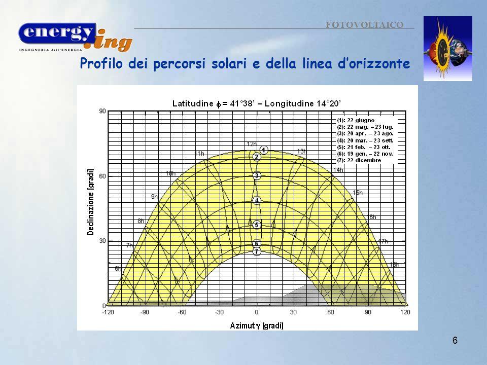 6 FOTOVOLTAICO Profilo dei percorsi solari e della linea dorizzonte