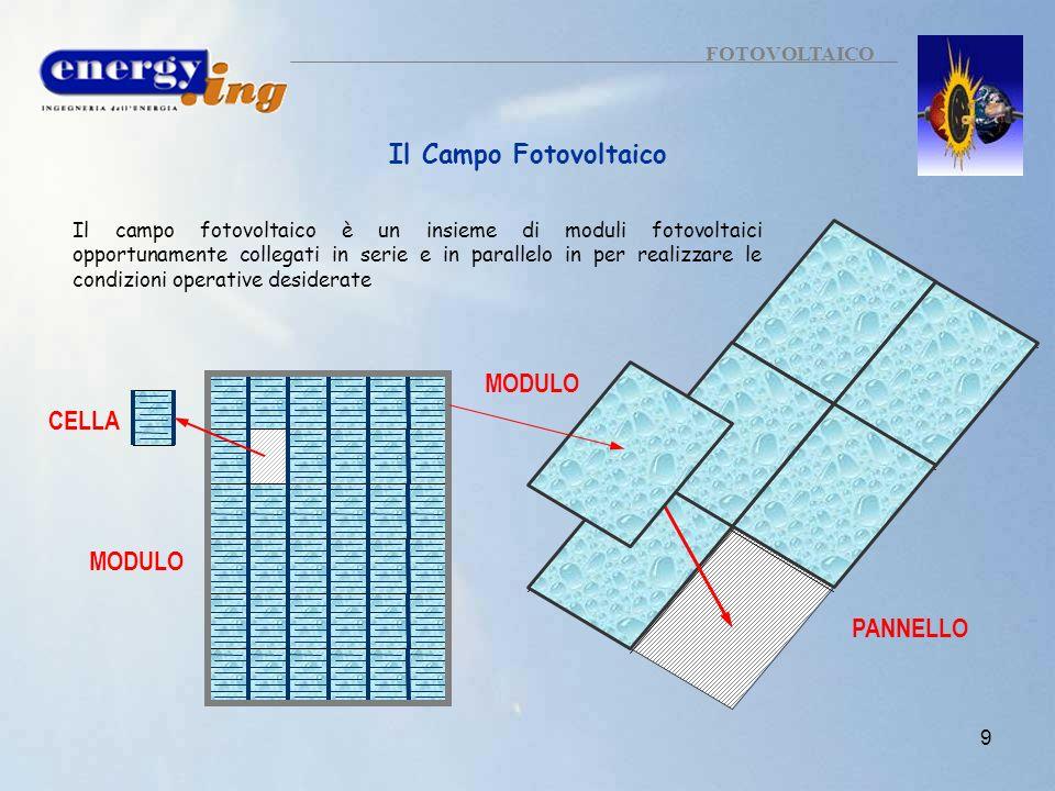 9 FOTOVOLTAICO Il Campo Fotovoltaico CELLA MODULO PANNELLO MODULO Il campo fotovoltaico è un insieme di moduli fotovoltaici opportunamente collegati i