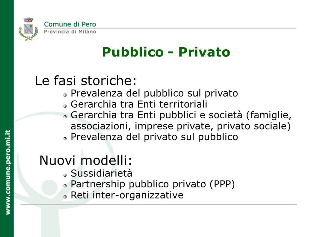 Pubblico – Privato Sussidiarietà orizzontale Il richiamo costituzionale Partecipazione di soggetti non pubblici alla definizione di obiettivi di interesse generale o collettivo e allo svolgimento delle attività finalizzate al loro soddisfacimento.