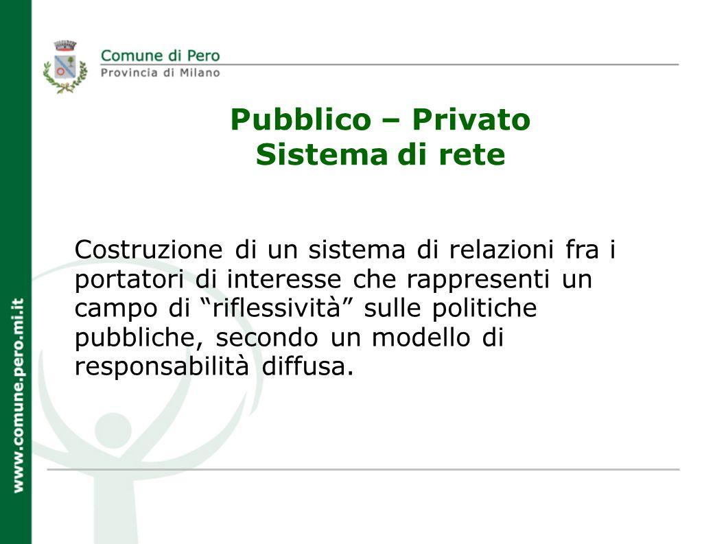 Pubblico – Privato Sistema di rete Costruzione di un sistema di relazioni fra i portatori di interesse che rappresenti un campo di riflessività sulle politiche pubbliche, secondo un modello di responsabilità diffusa.