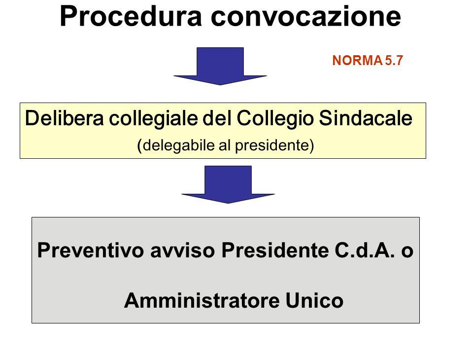 Procedura convocazione Preventivo avviso Presidente C.d.A. o Amministratore Unico Delibera collegiale del Collegio Sindacale (delegabile al presidente