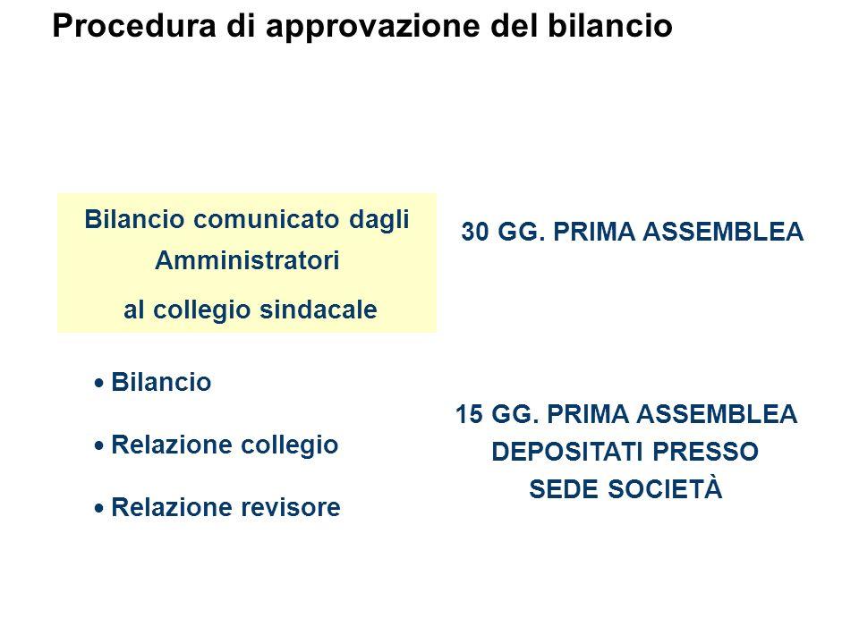 Bilancio comunicato dagli Amministratori al collegio sindacale 30 GG. PRIMA ASSEMBLEA Bilancio Relazione collegio Relazione revisore 15 GG. PRIMA ASSE